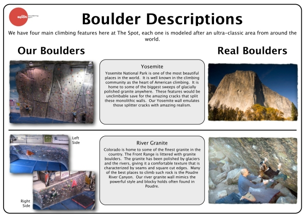 Descriptions of our boulders