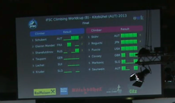 Sorry it's blurry. The live at-event scoreboard.